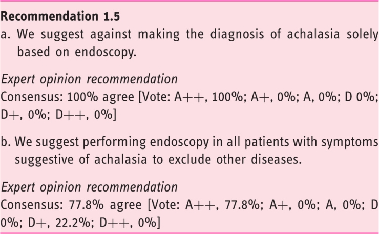 European Guideline on Achalasia – UEG and ESNM recommendations. Recommendation 1.5