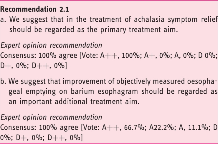 European Guideline on Achalasia – UEG and ESNM recommendations. Recommendation 2.1