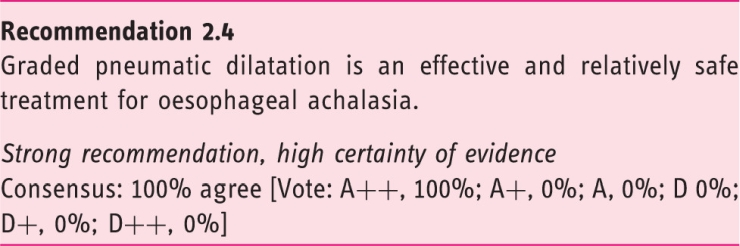 European Guideline on Achalasia – UEG and ESNM recommendations. Recommendation 2.4