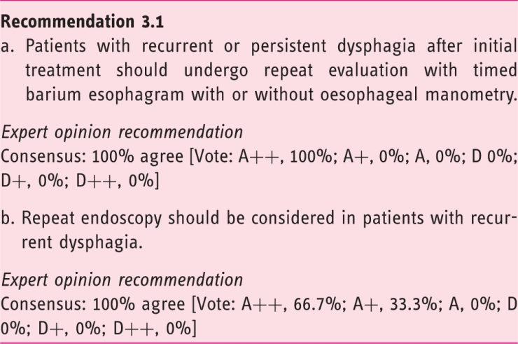 European Guideline on Achalasia – UEG and ESNM recommendations. Recommendation 3.1