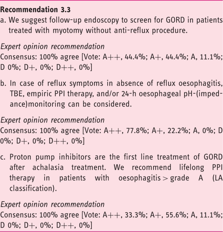 European Guideline on Achalasia – UEG and ESNM recommendations. Recommendation 3.3
